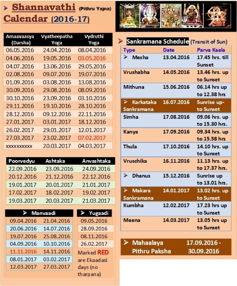 Hindu Calendar 2017 Indian festivals and Holidays Panchangam