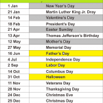 Public Holidays 2019 USA| US Holidays 2019| Bank Holidays 2019 USA