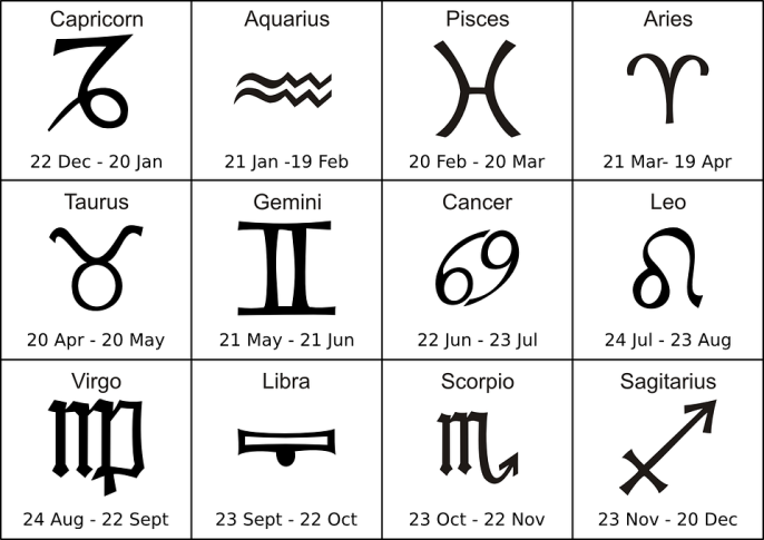 Taurus: April 21 - May 21