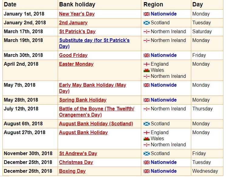 2018 public holidays indian holidays 2018 calendar 2018 bank holidays 2018 uk