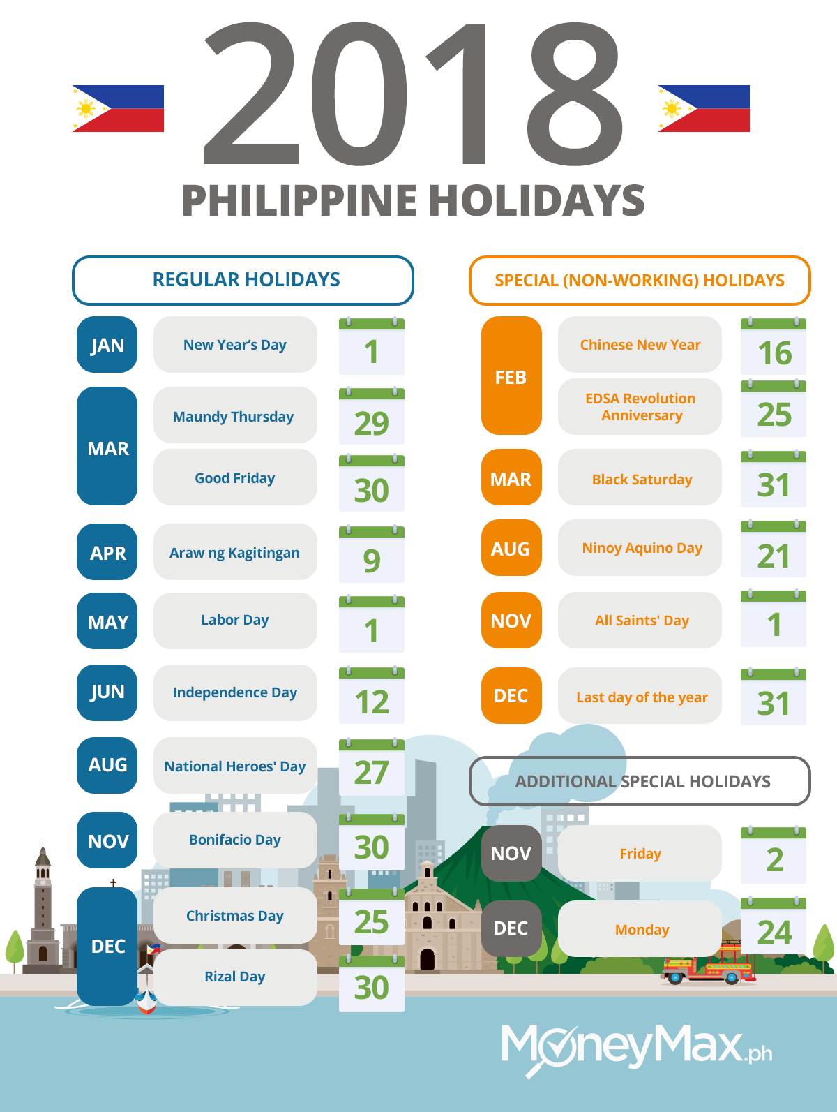 List of Public Holidays In Philippines