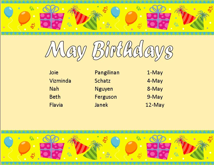 May Birthday Meaning