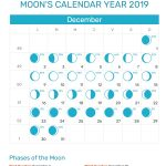December 2019 Moon Phases Calendar Template