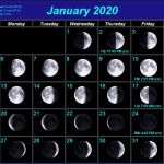 New Full Moon Phases For January 2020 Lunar Calendar Templates