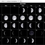Full Moon Phases For April 2020 with Dates – New April 2020 Lunar Calendar Template