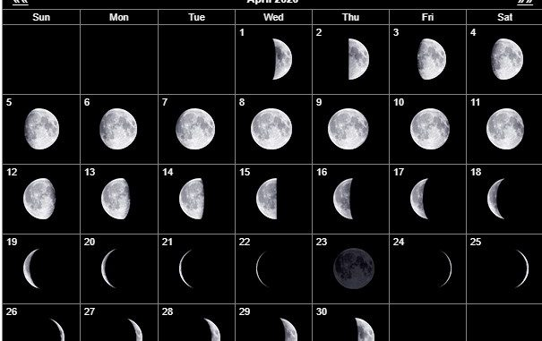 April 2020 Moon Phases