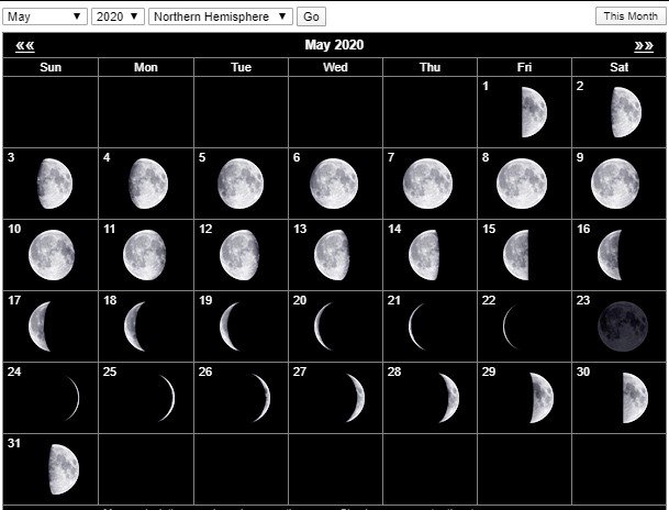 May 2020 Moon Phases Template