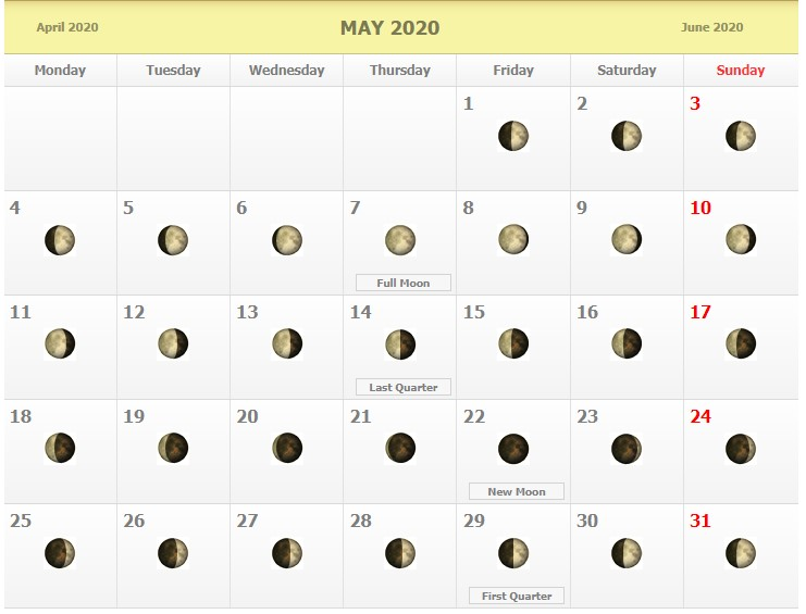 Moon phases of may 2020